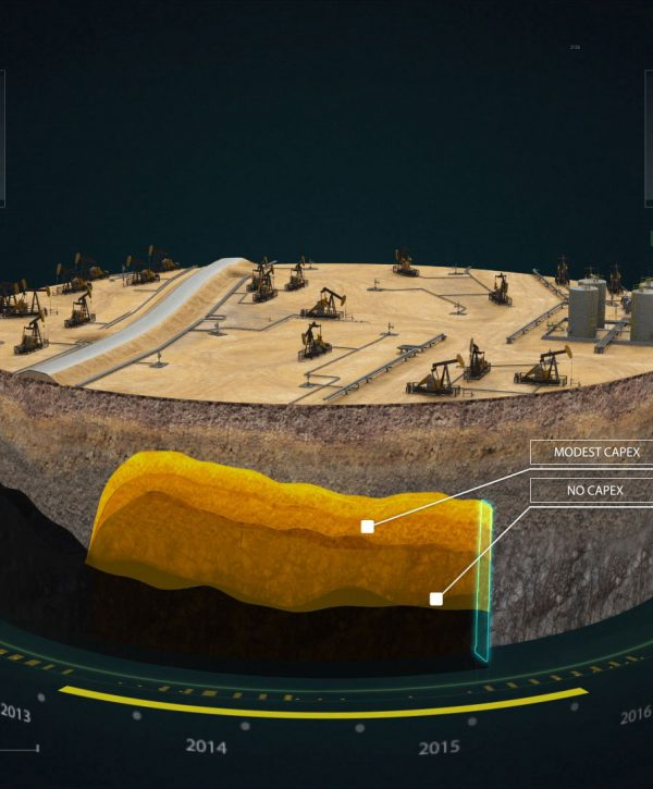 Digital oil recovery, PHD thinking, explained visually